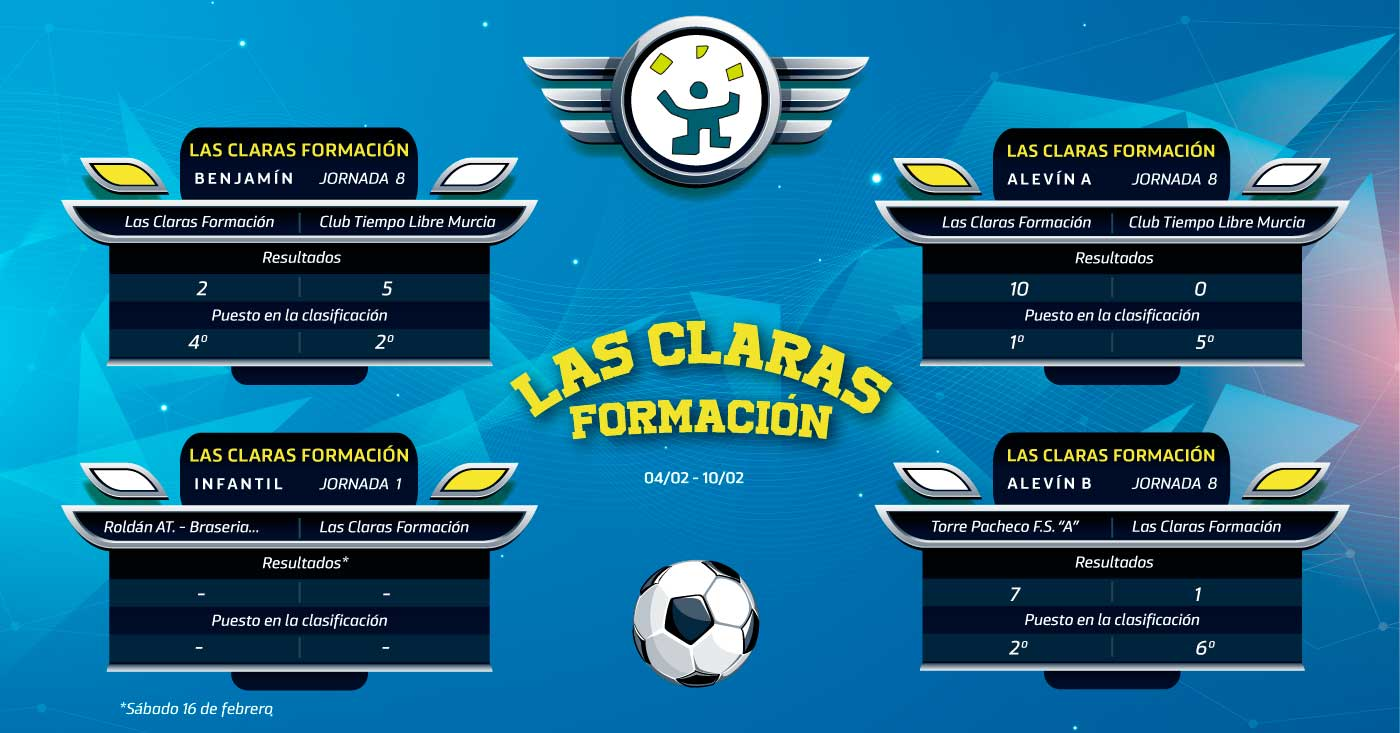 2-Las-Claras-Formacion